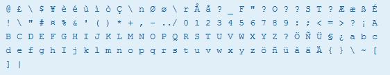 Standard GSM 03.38 character set