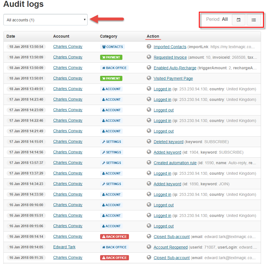 TextMagic review audit logs